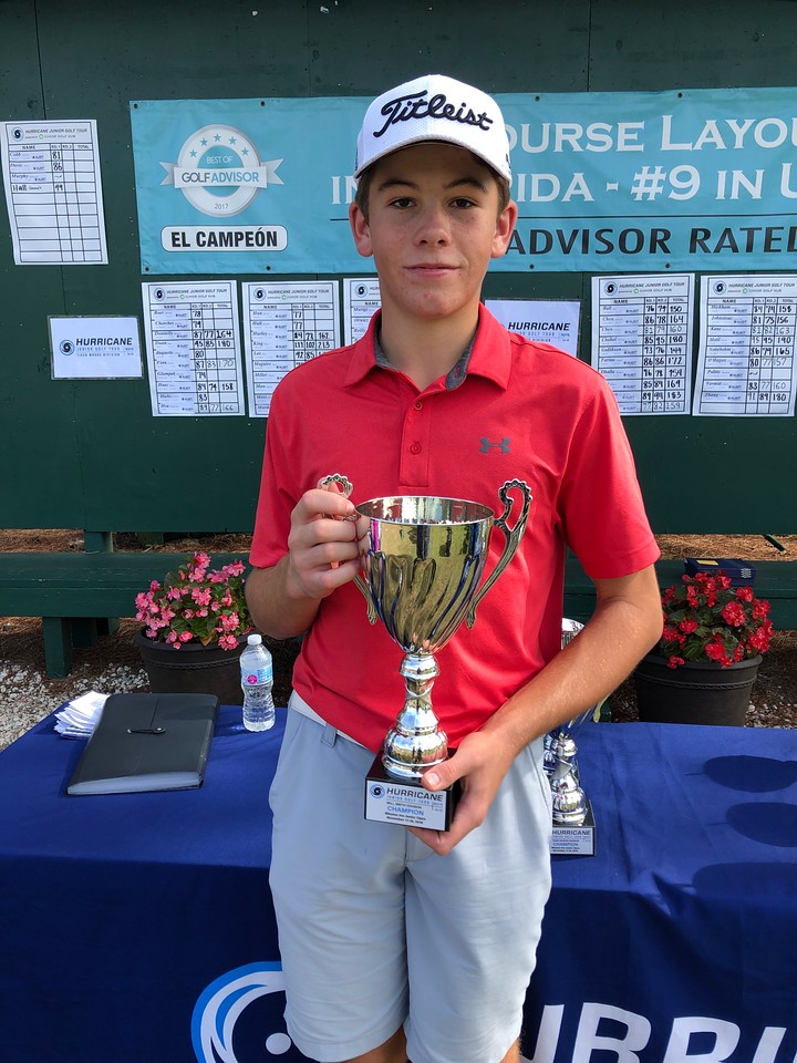 Mission Inn Junior Open