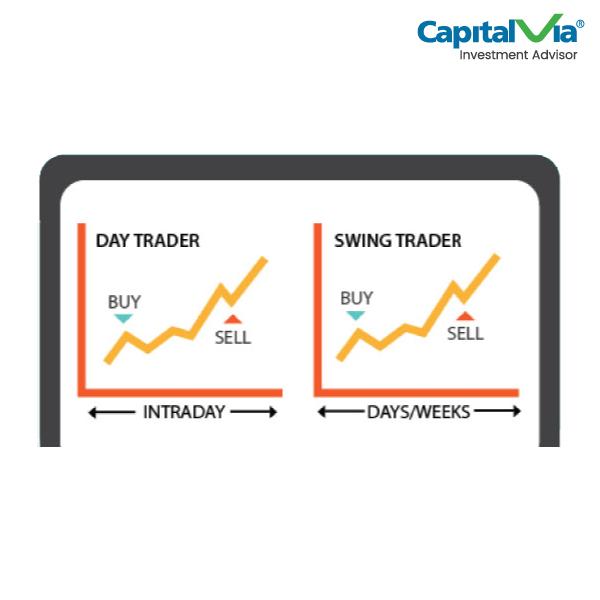 Day Trading: La Guida Completa | CMC Markets