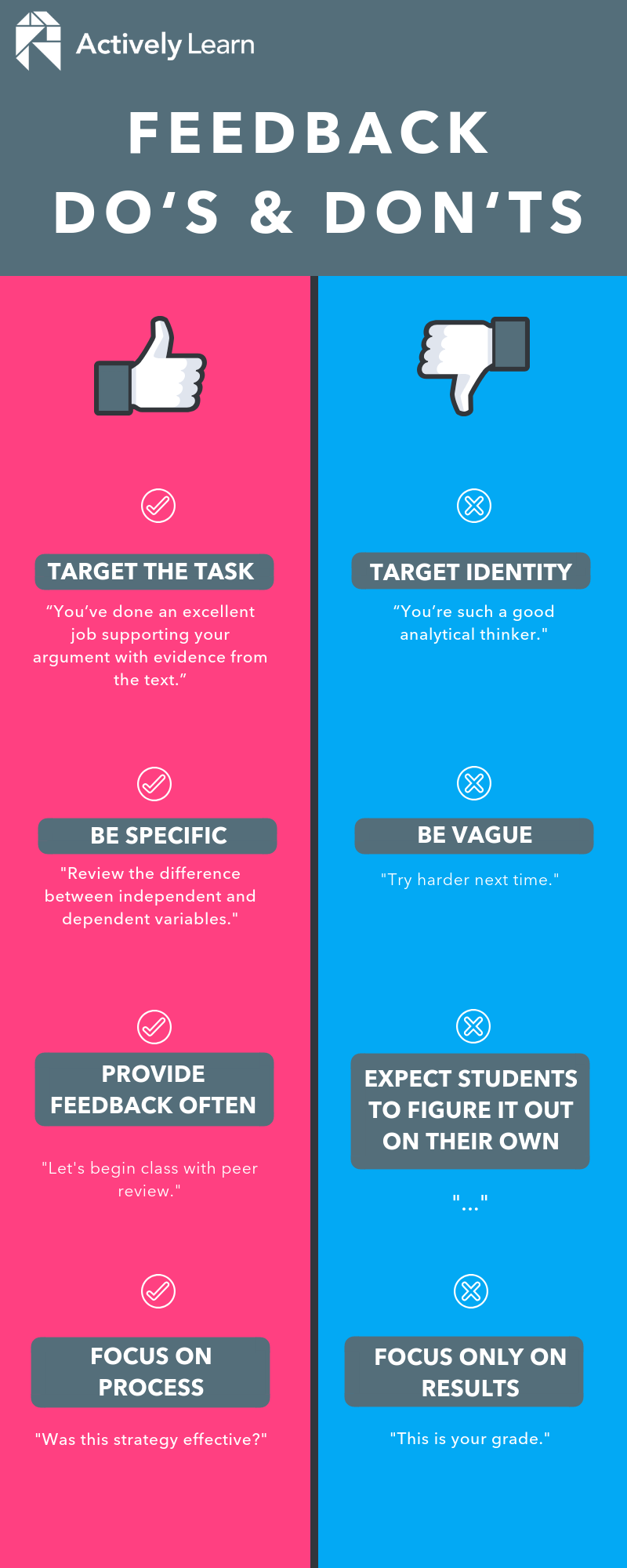 Feedback do's and don'ts for deeper learning