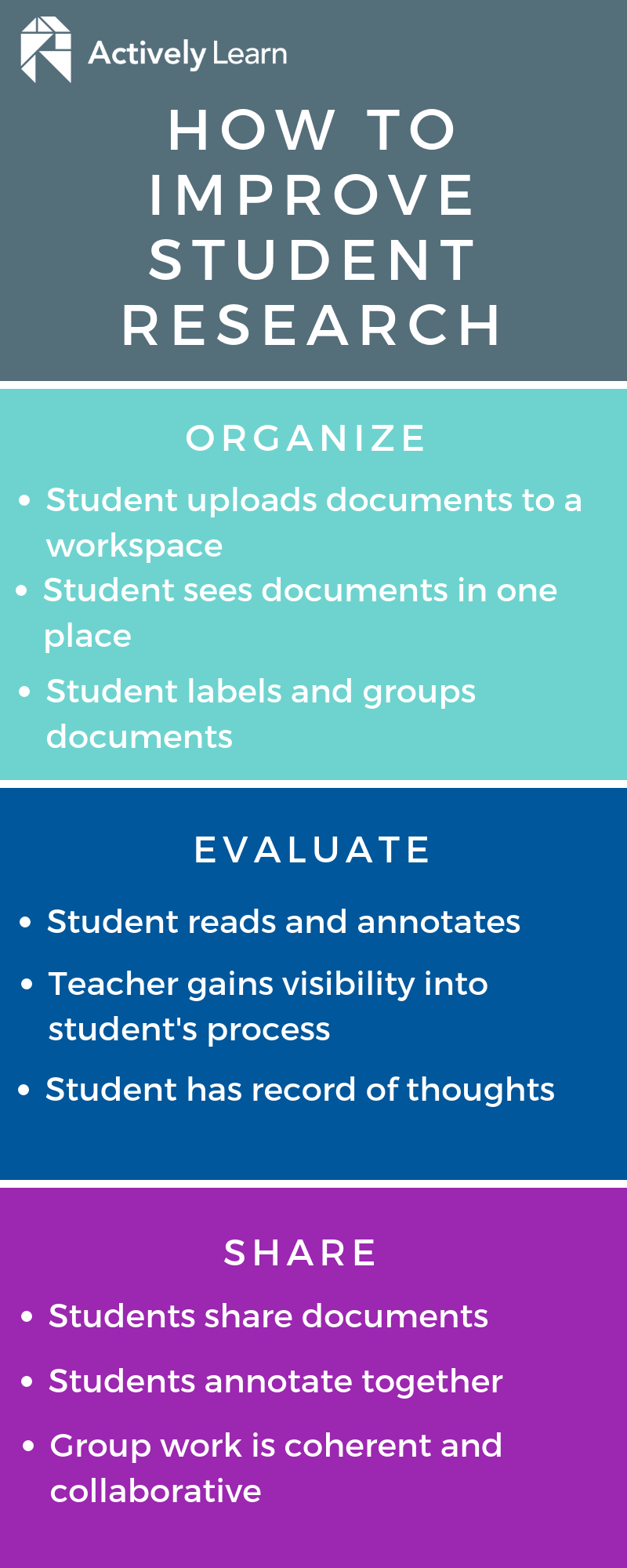 How to Improve Student Research