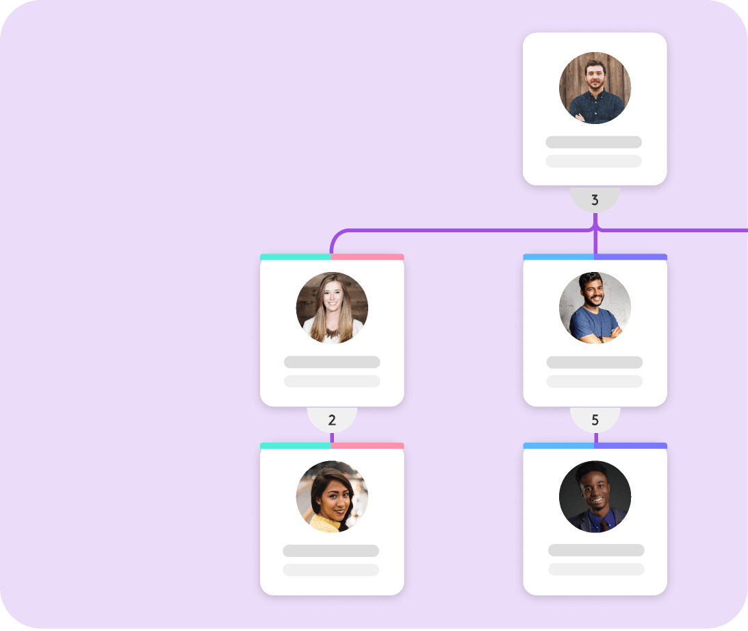 Step by step to create a orgchart