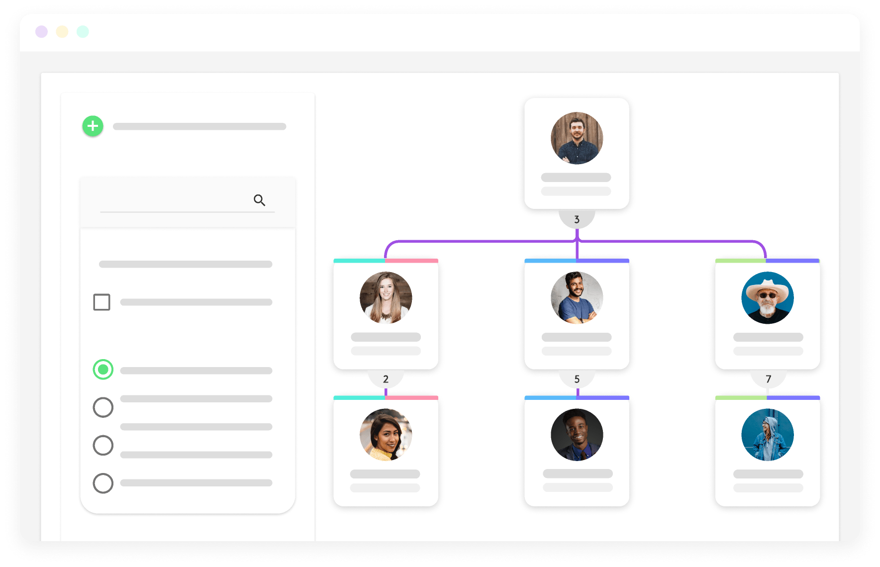 Orgchart created by Kenjo example