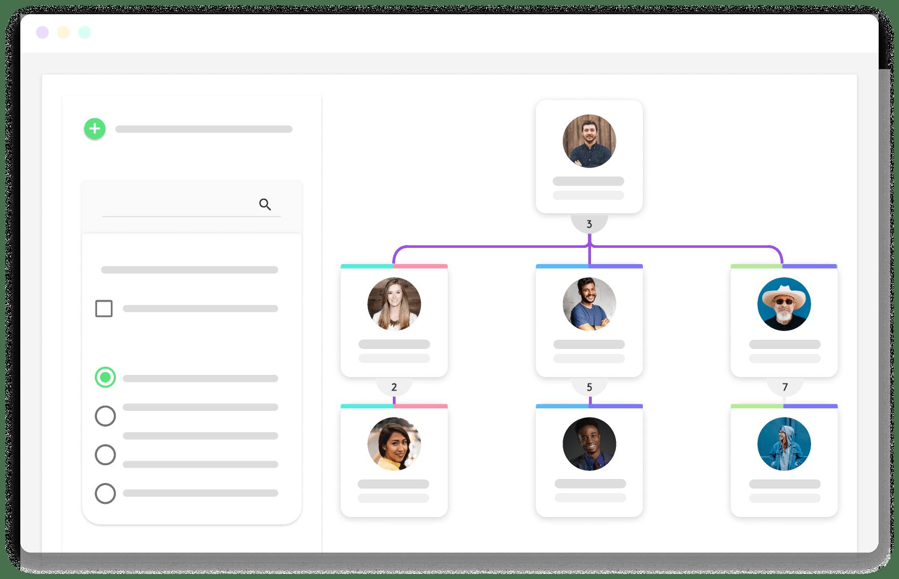 ejemplo de organigrama generado con Kenjo