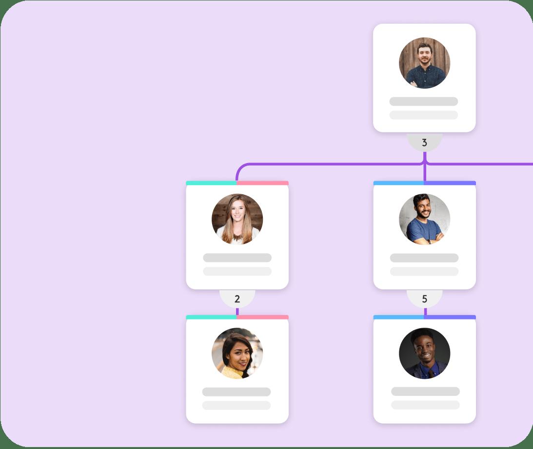 Schritt für Schritt zur Erstellung eines Organigramms