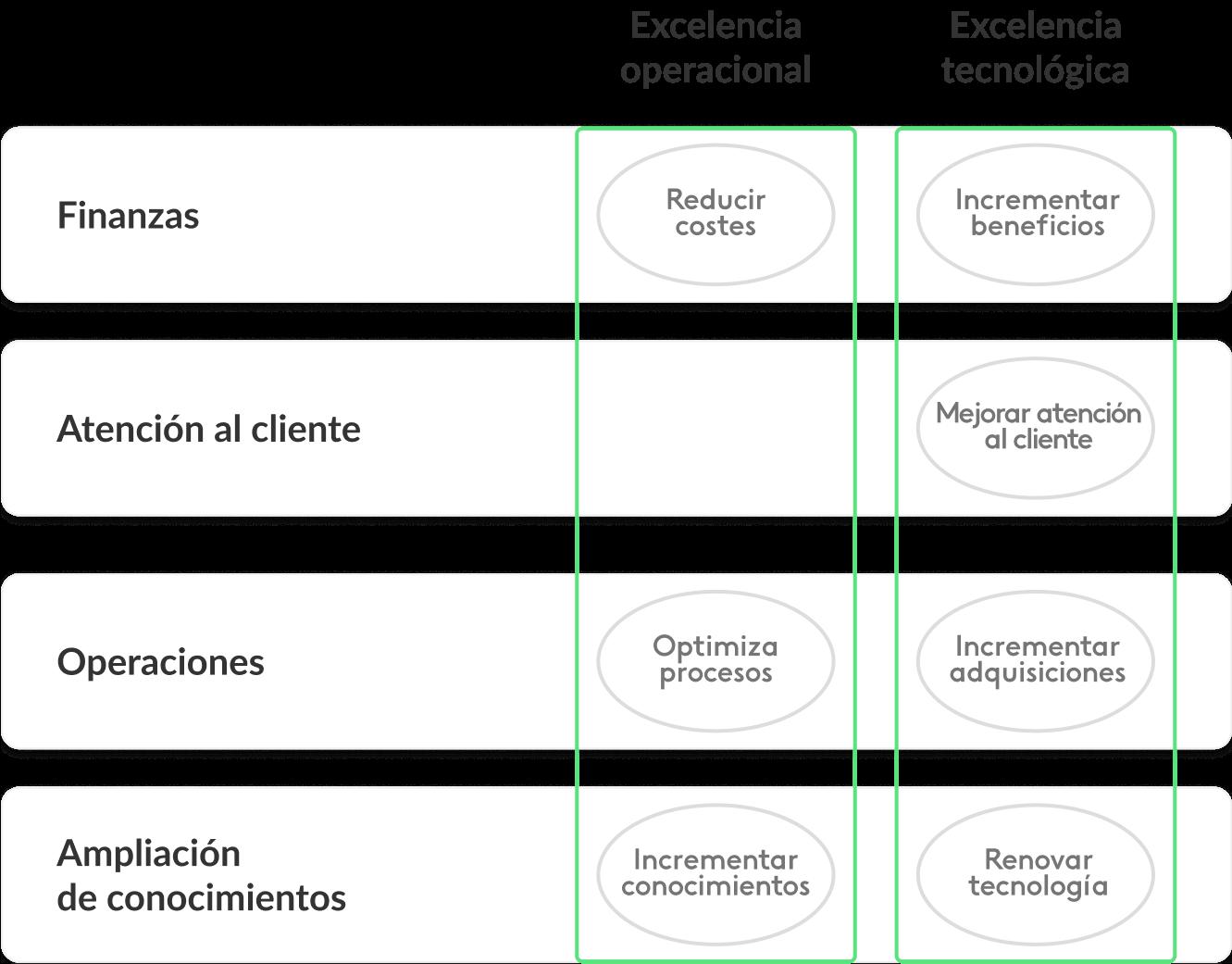 ejemplo de mapa estratégico de recursos humanos