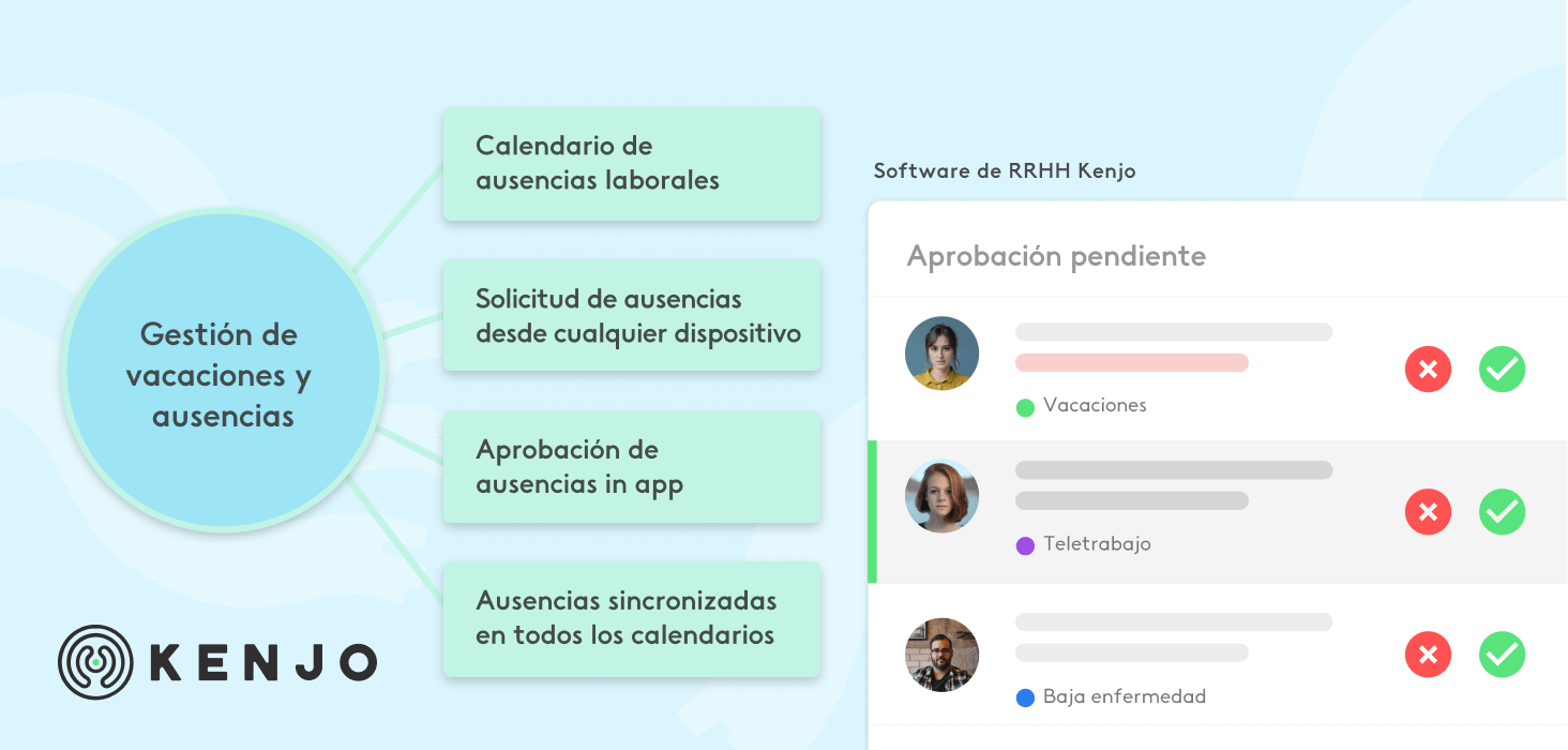 interface del software de vacaciones de Kenjo