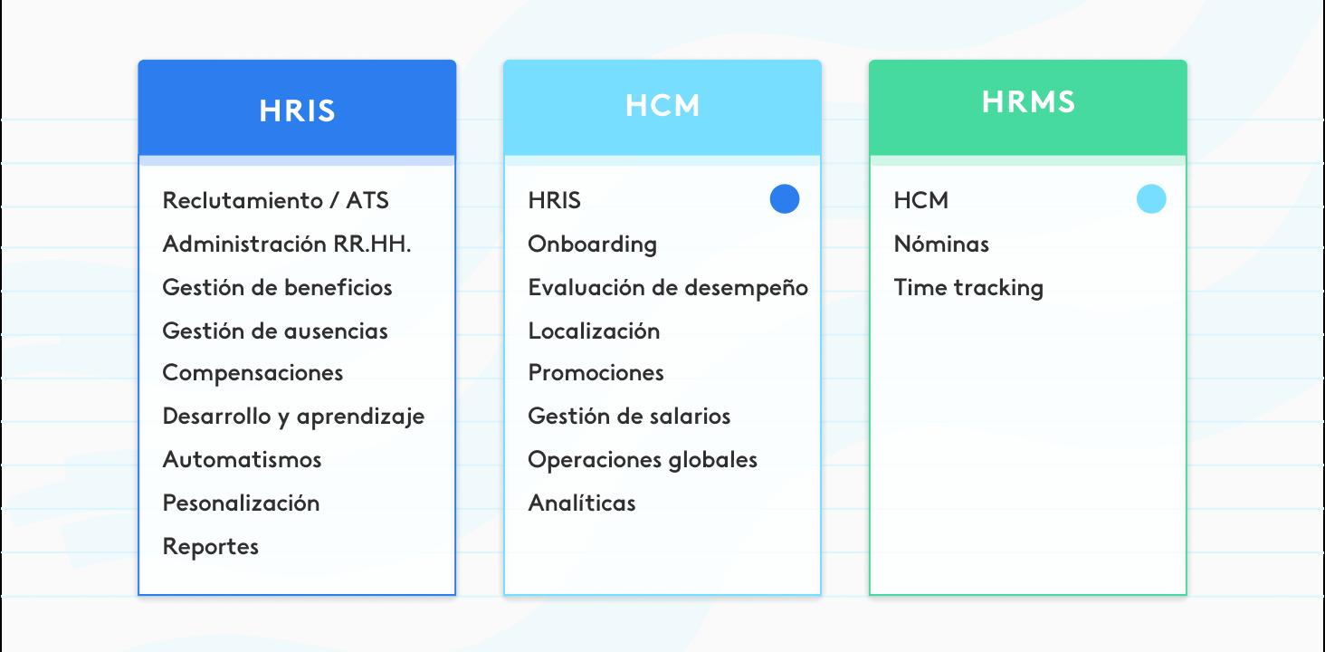 principales diferencias entre los software de recursos humanos