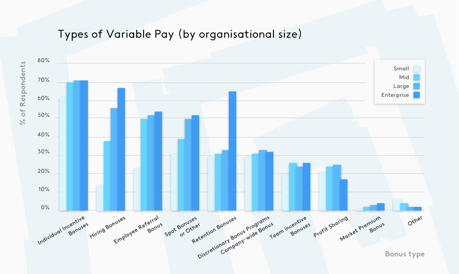 types of variable pay