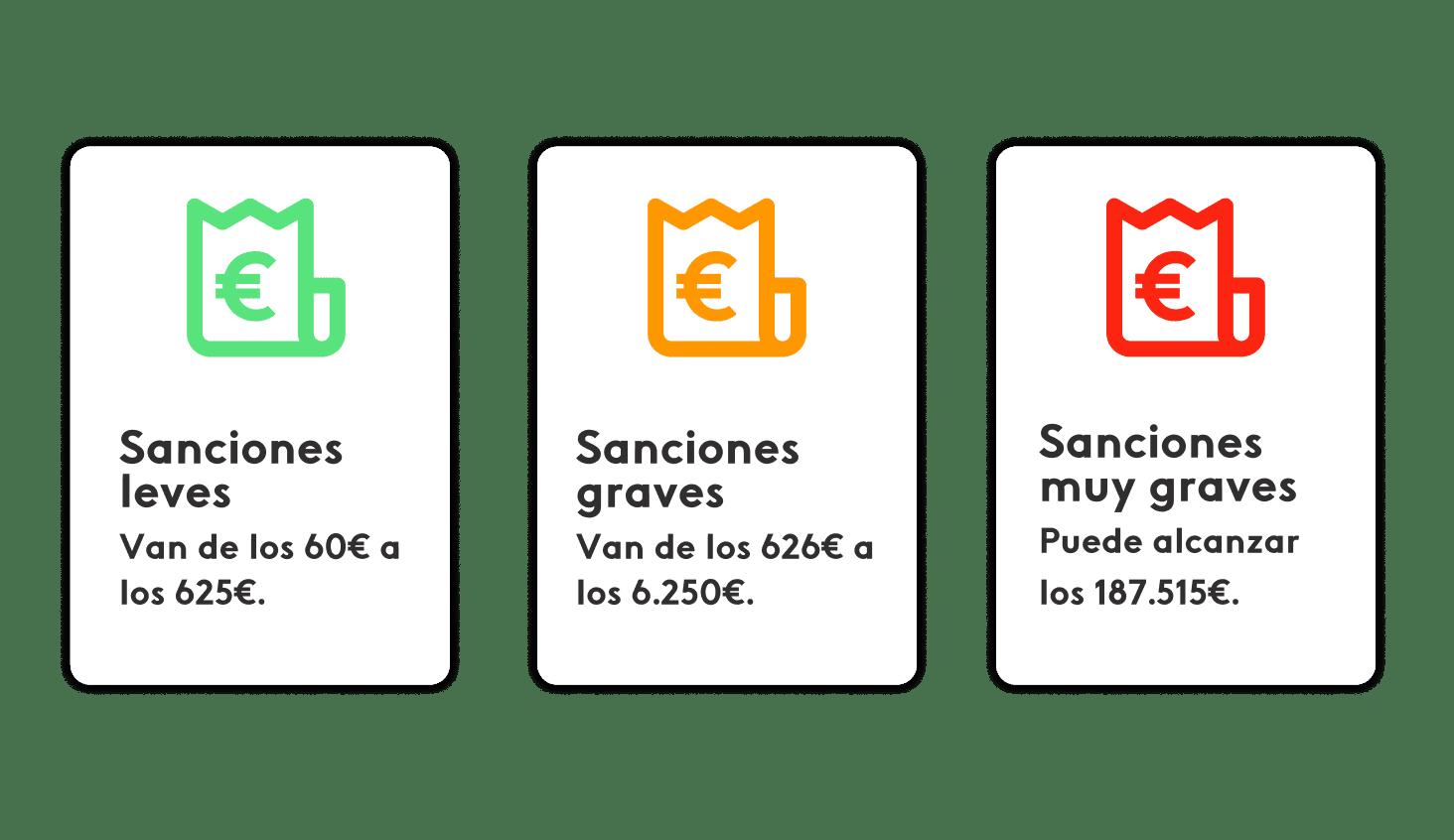 principales sanciones por incumplimiento de la ley de control horario