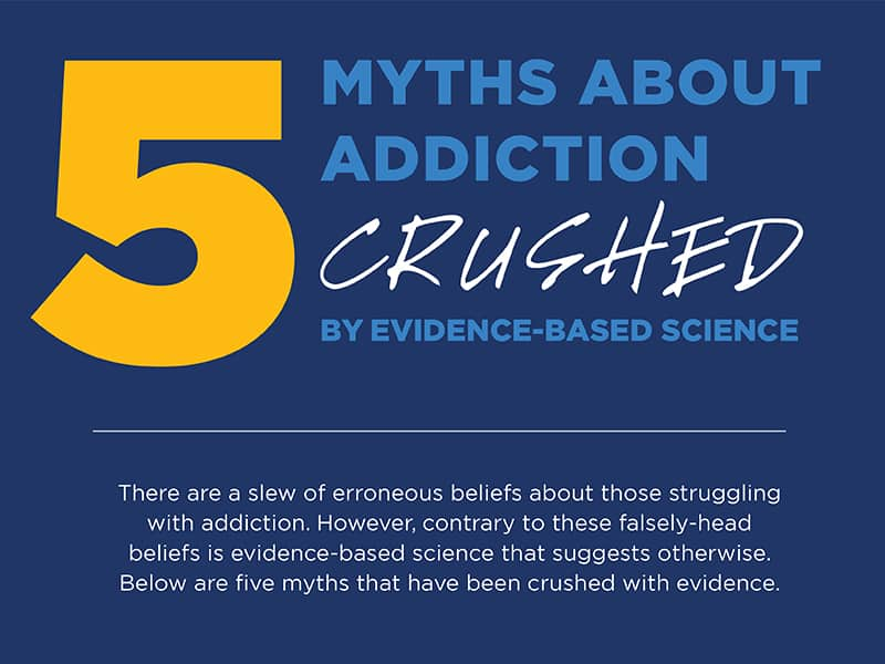 5 Myths About Addiction - Freedom From Addiction