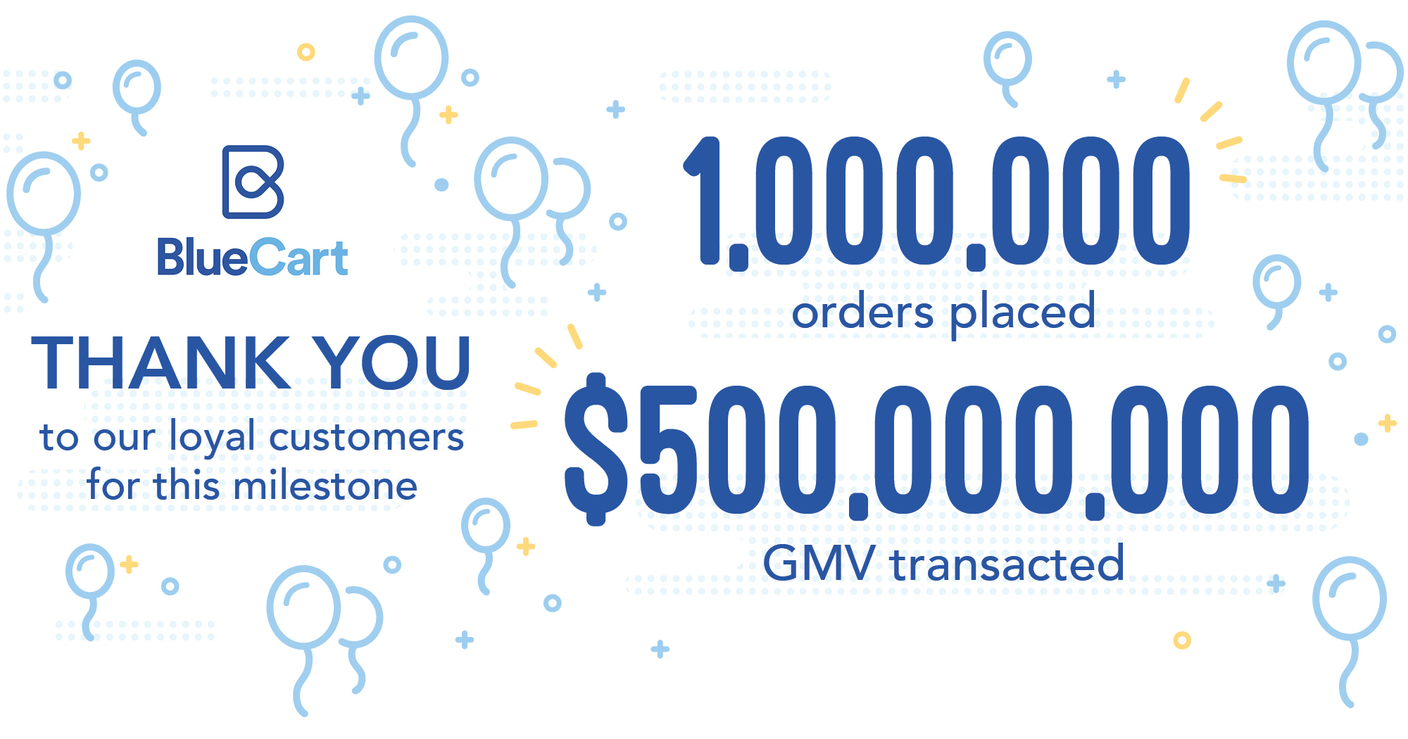 1,000,000 BlueCart Orders