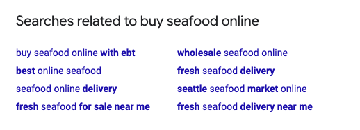 ecommerce related keywords