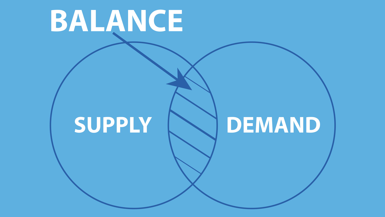 Dropshipping Demand Planning