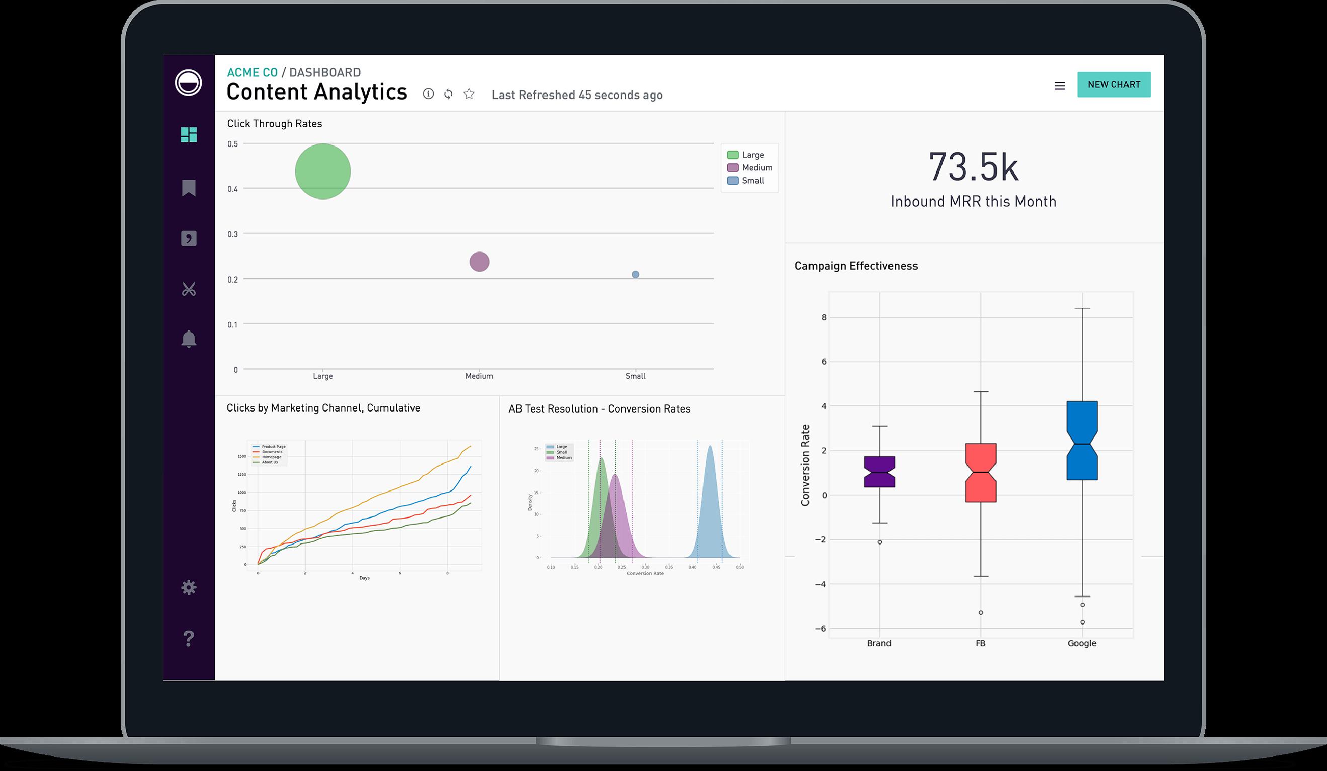 data visualization bi platform sql python r periscope data