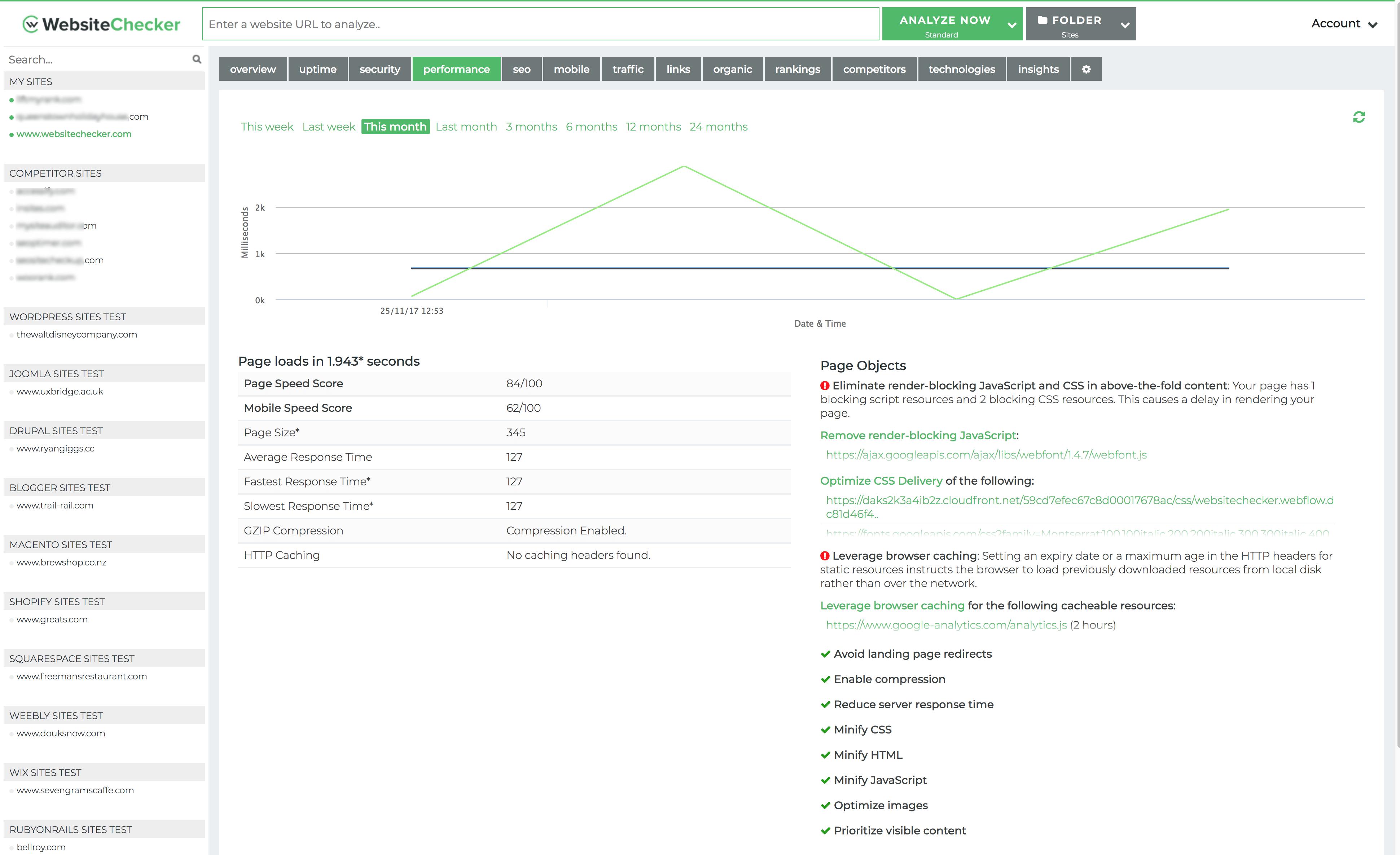 Website Speed Analysis Tool