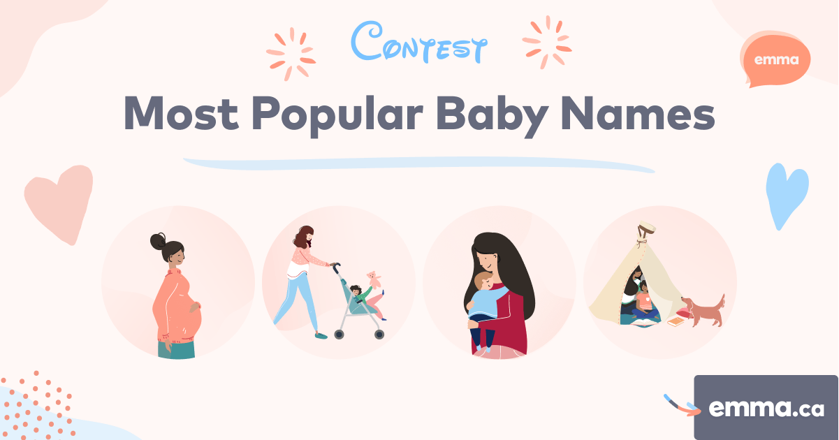 Emma Awards | Most Popular Baby Names 2020 [Contest]