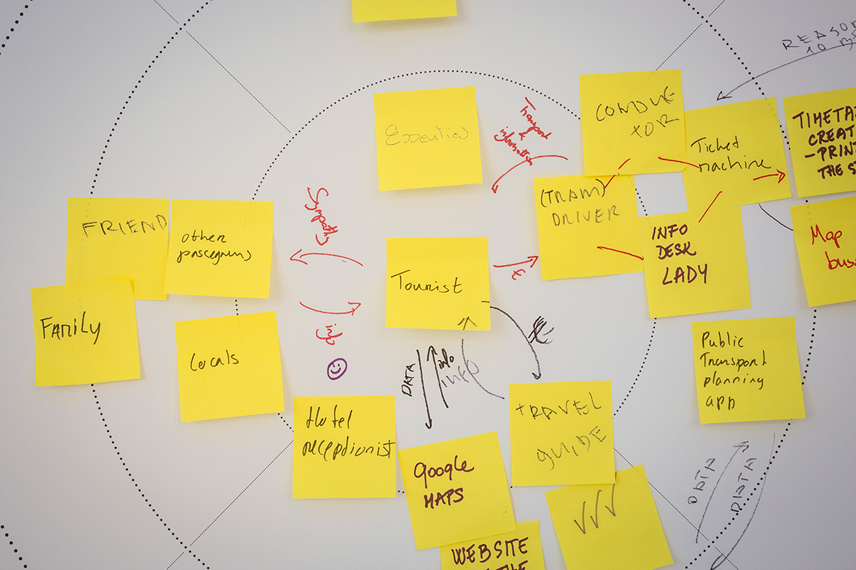 System maps, like stakeholder maps, valuenetworkmaps, or ecosystem maps, are often hard to understand for people outside of your coreteam. Reduce them to the most important facts when youuse them for communication.
