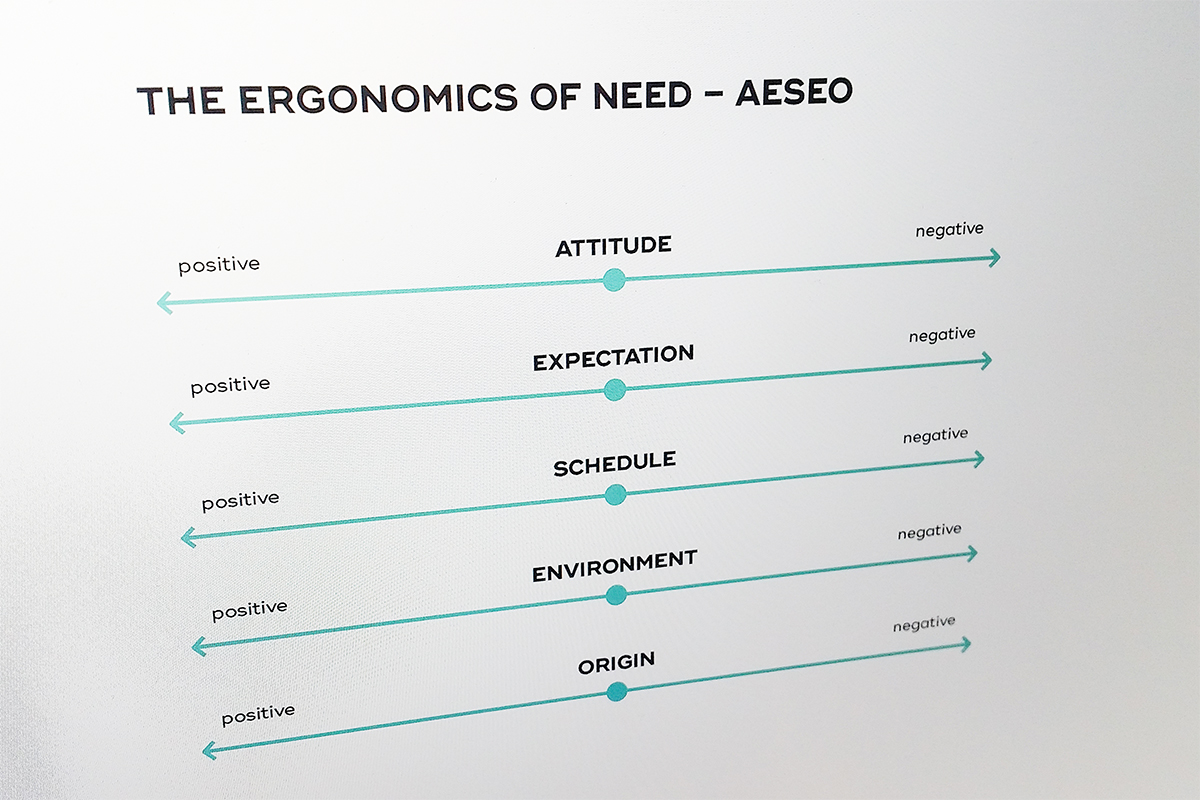 The ergonomics of need – ASEO.
