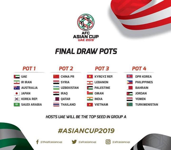 لبنان في المستوى الثالث من تصنيف المنتخبات المشاركة في كأس آسيا ٢٠١٩