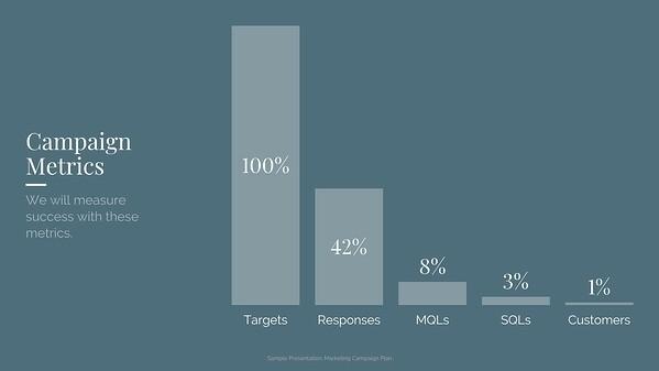 metrics-1