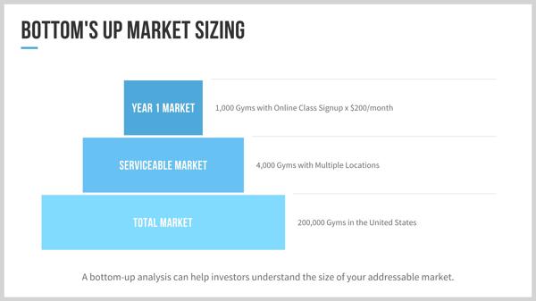 VC Pitch Deck - Market Size Slide - Beautiful.AI
