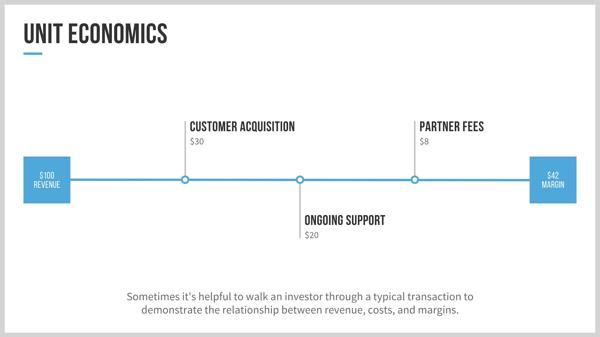 VC Pitch Deck - Business Model Slide - Beautiful.AI