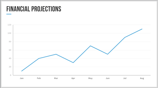 VC Pitch Deck - Financial Projections - Beautiful