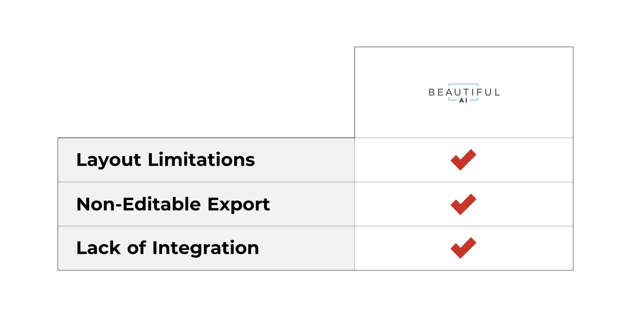 BAI VS PPT Sample Tables (7)