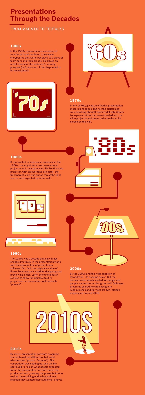 history infographic-2