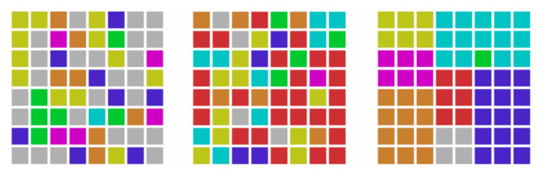 Data Visualization Test - PowerPoint Alternatives