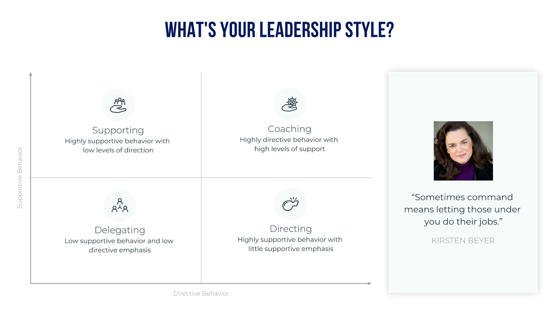 XY graph example showing types of leadership styles