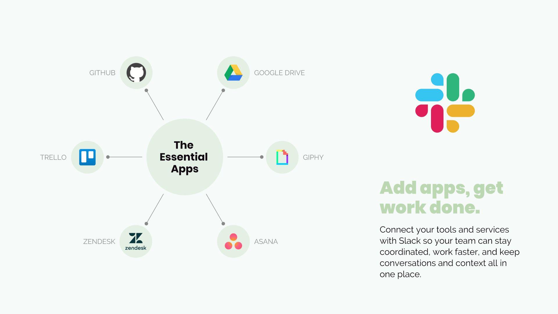 slack hub and spoke template example