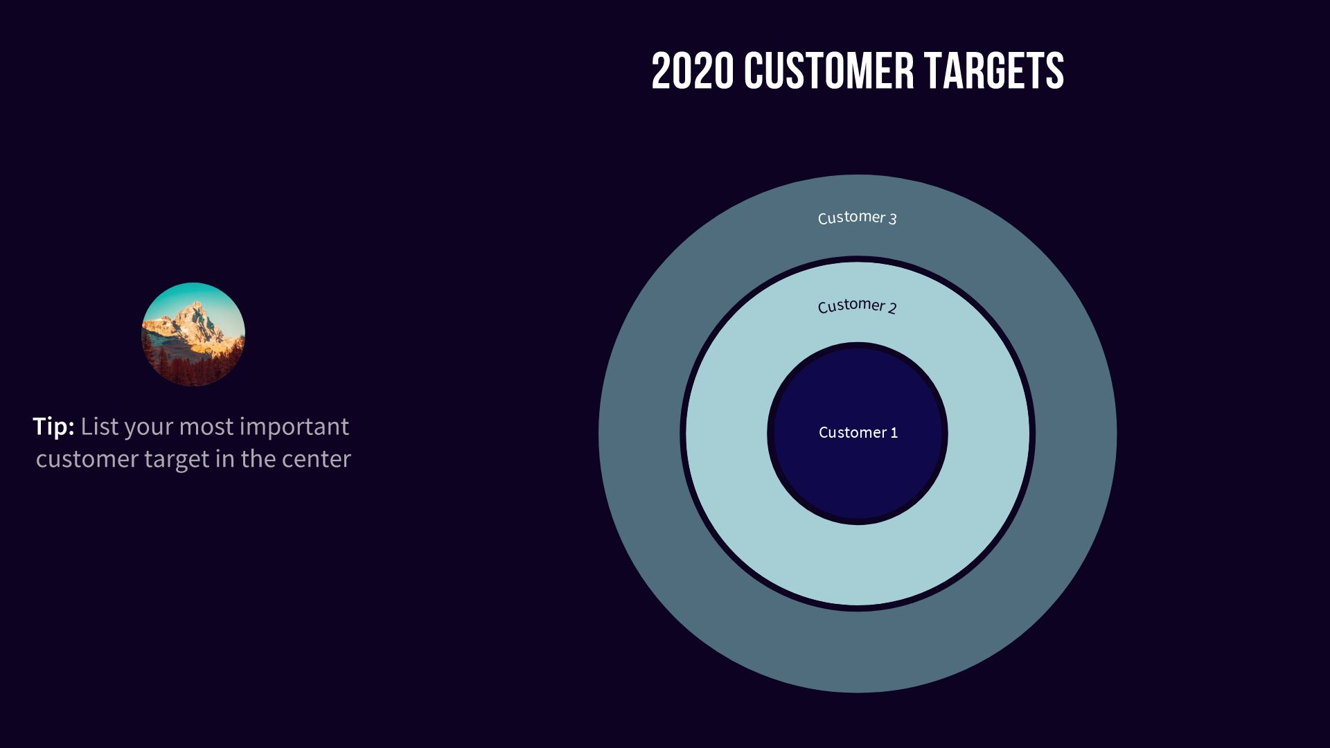 Customer Targets