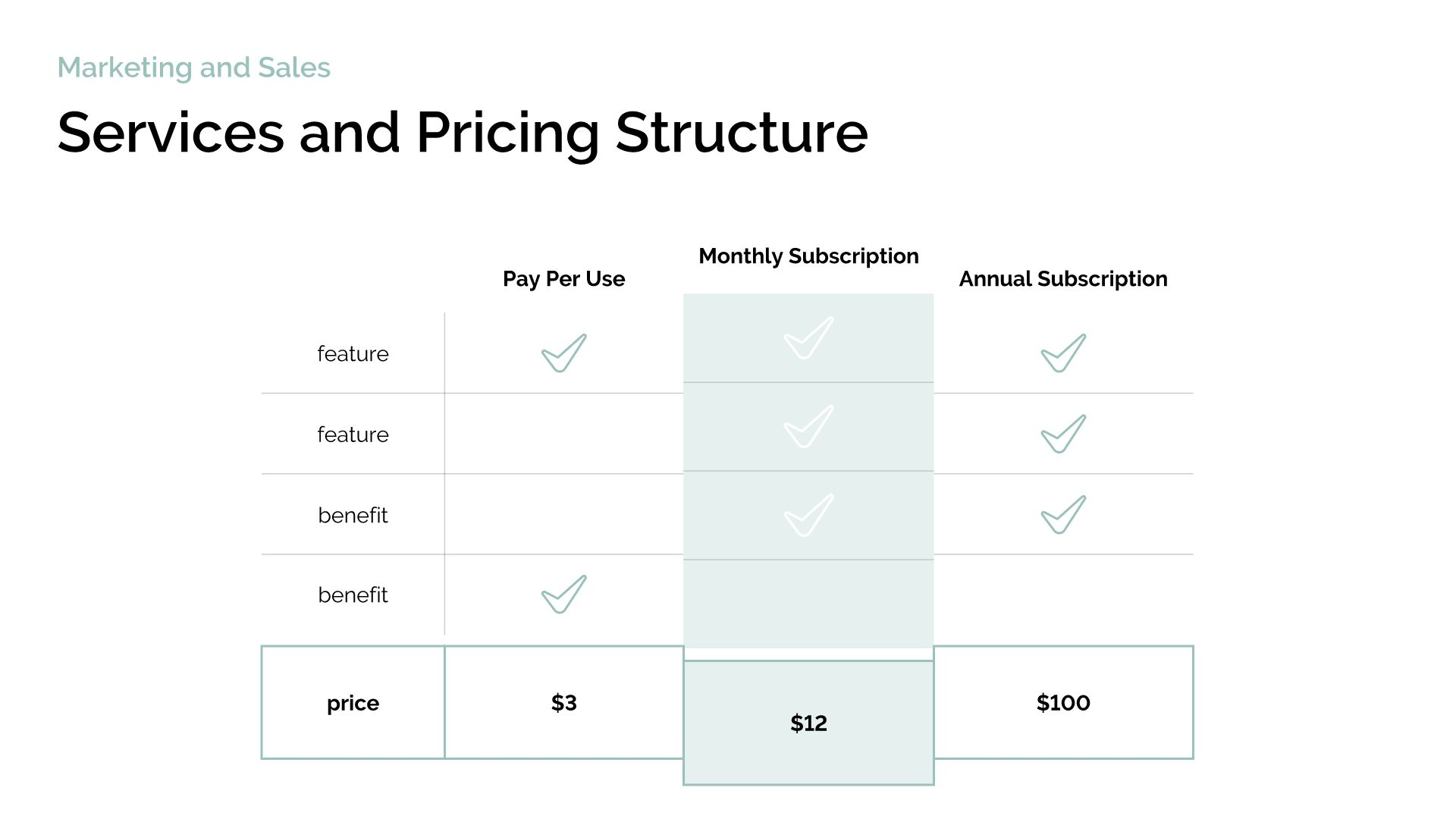 SERVICES/PRICING