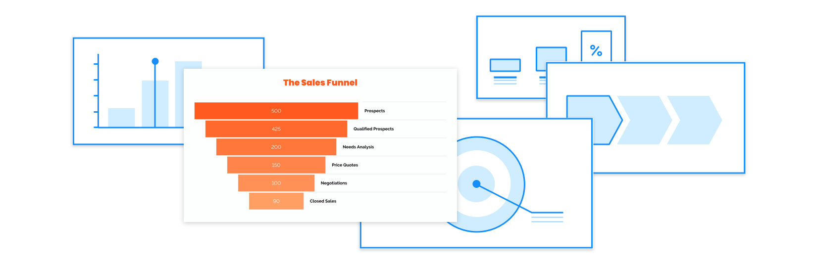 5 Charts To Use For Your Next Sales Funnel