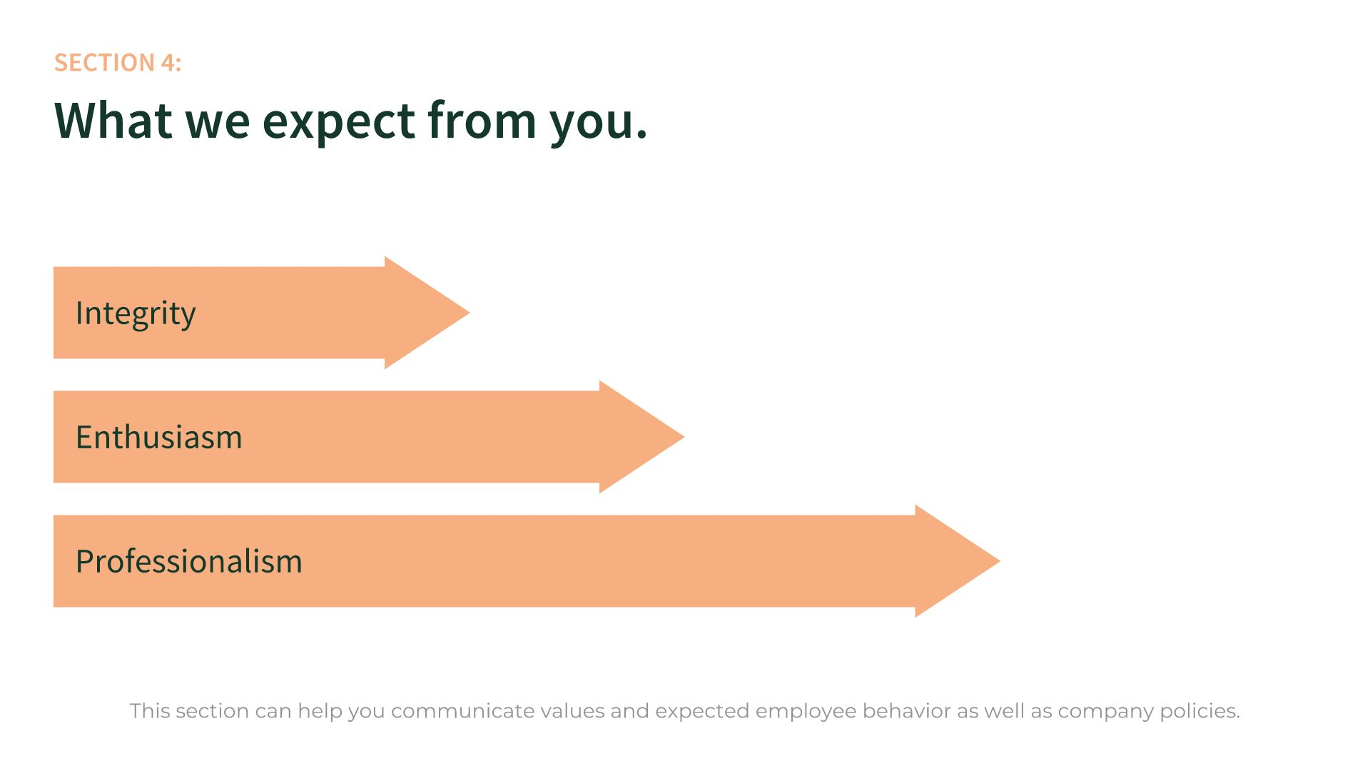 Employee Expectations