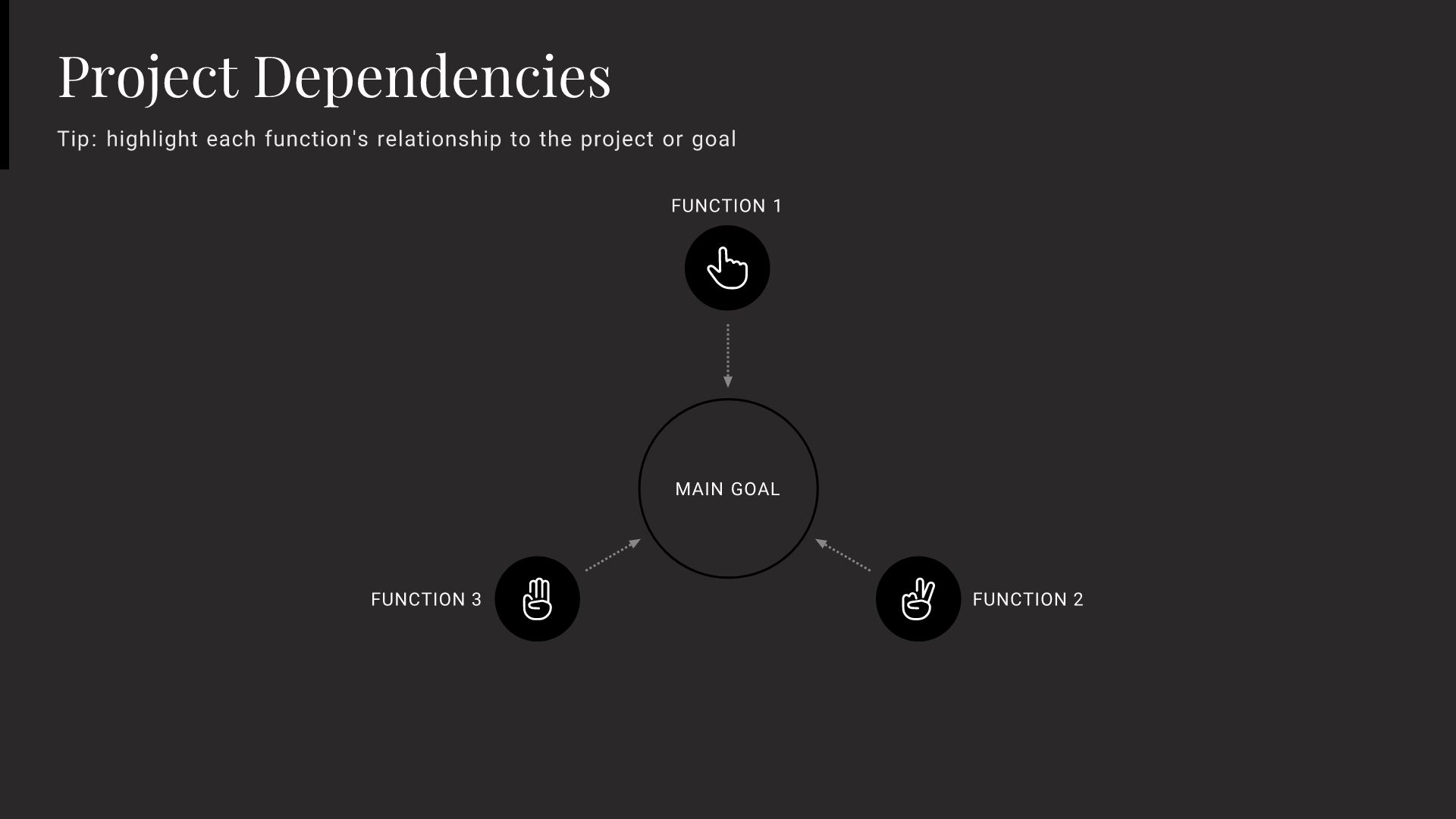 Project Dependencies