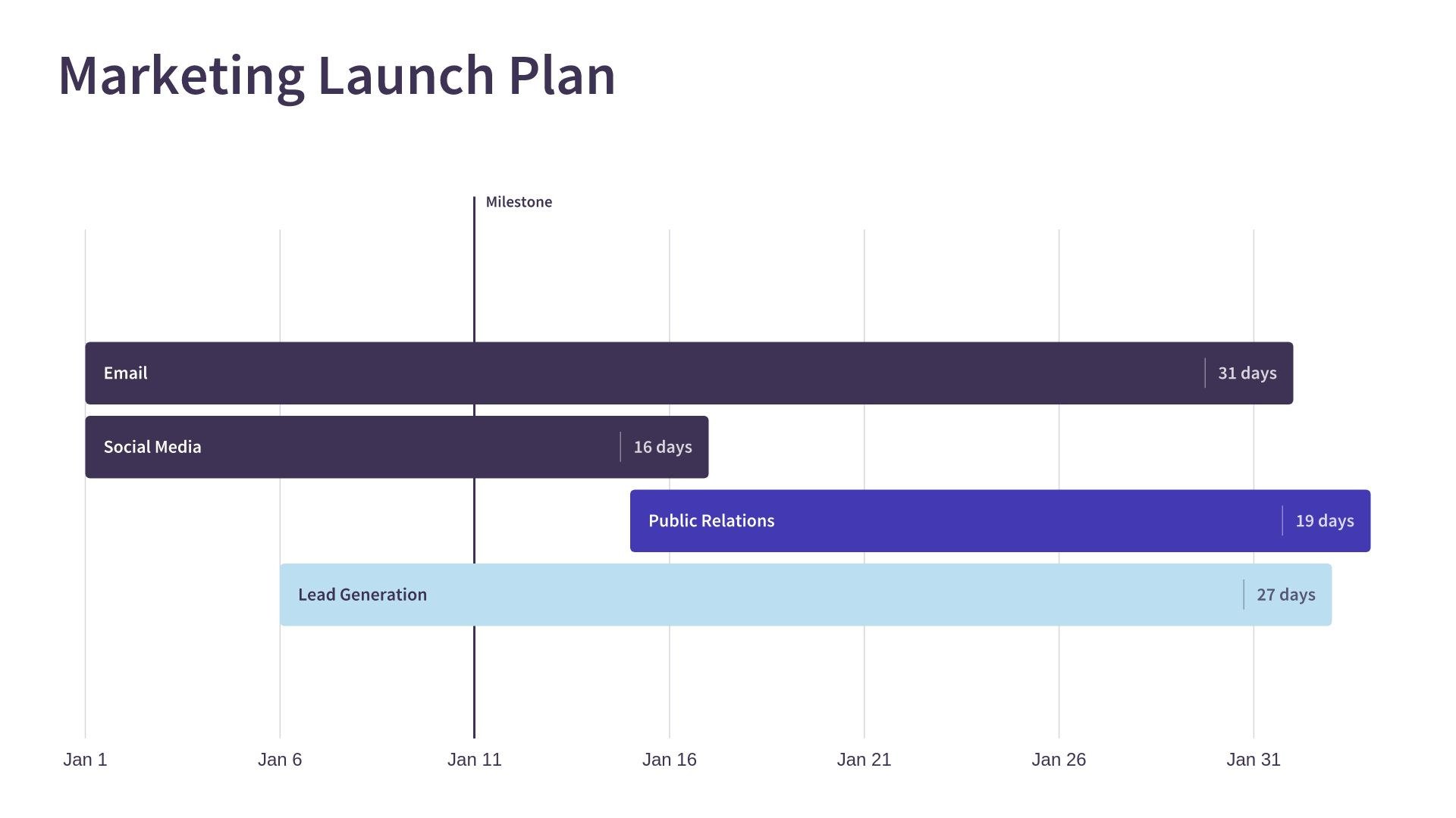Launch Plan
