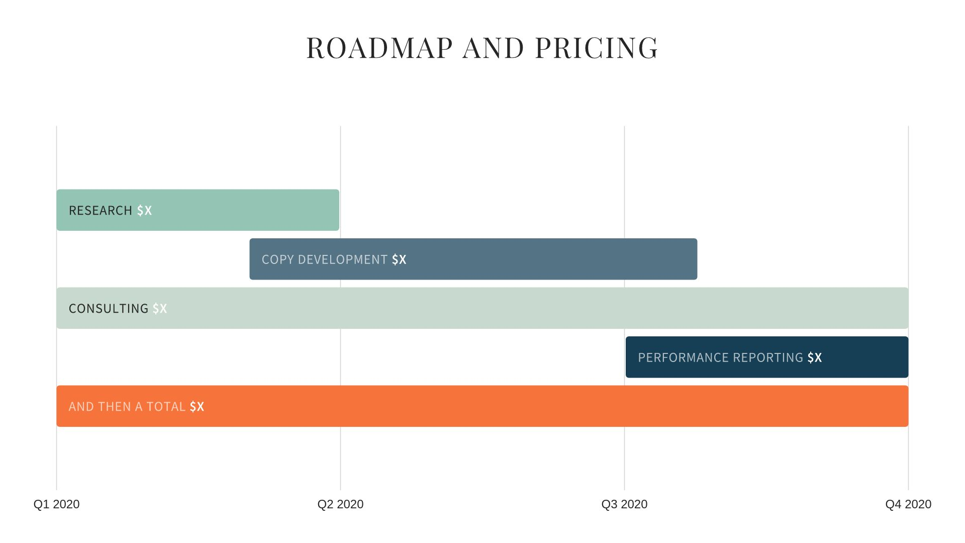 Roadmap & Pricing
