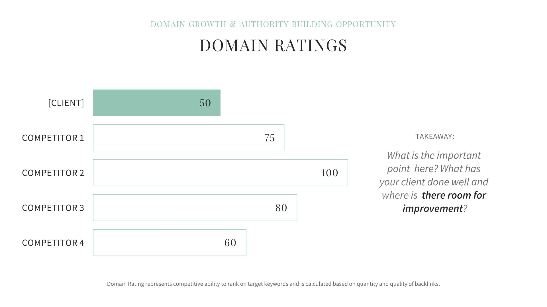 Domain Ratings