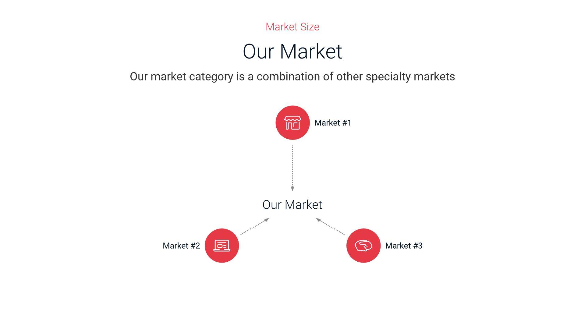 Market Fit