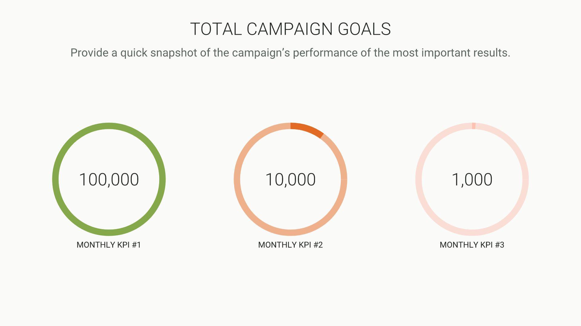 Total Campaign Goals
