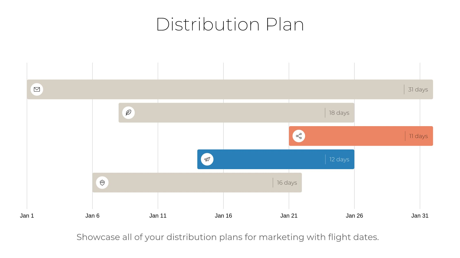Distribution Plan