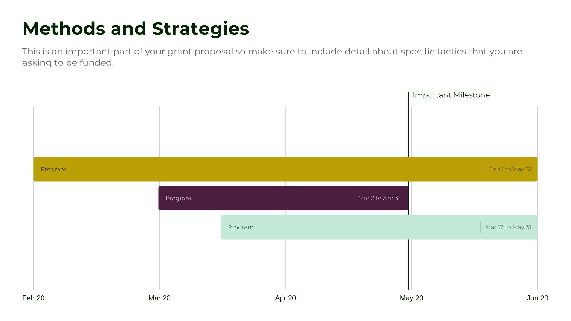 Methods and Strategies