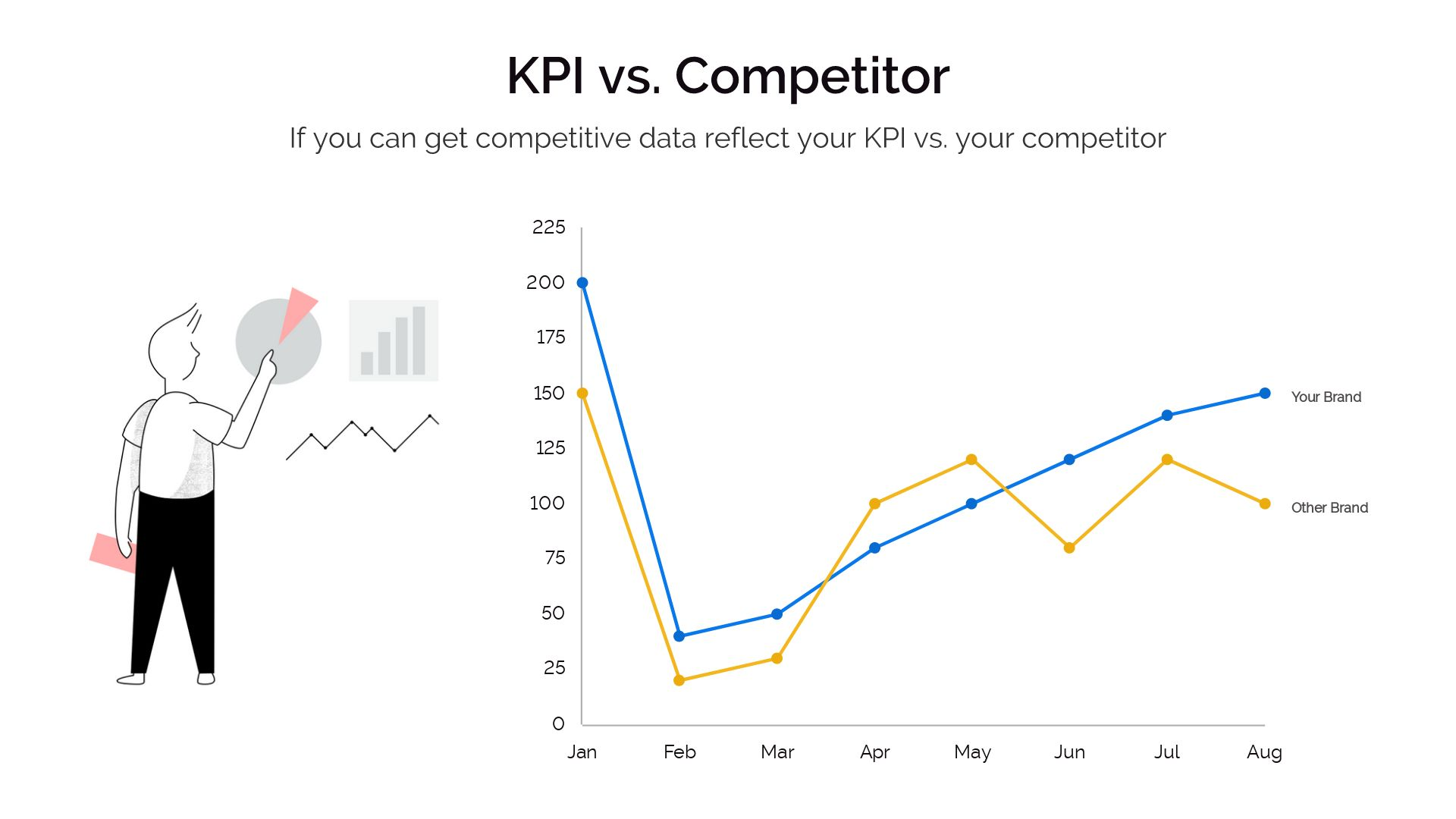 KPI Comparison