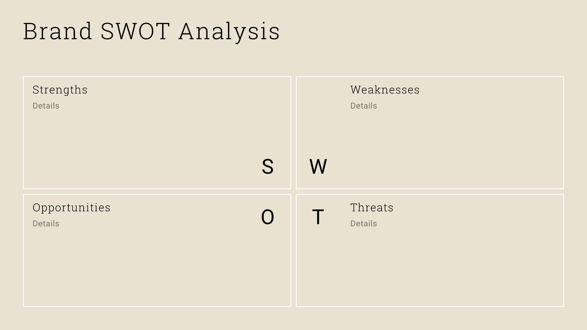 brand SWOT analysis