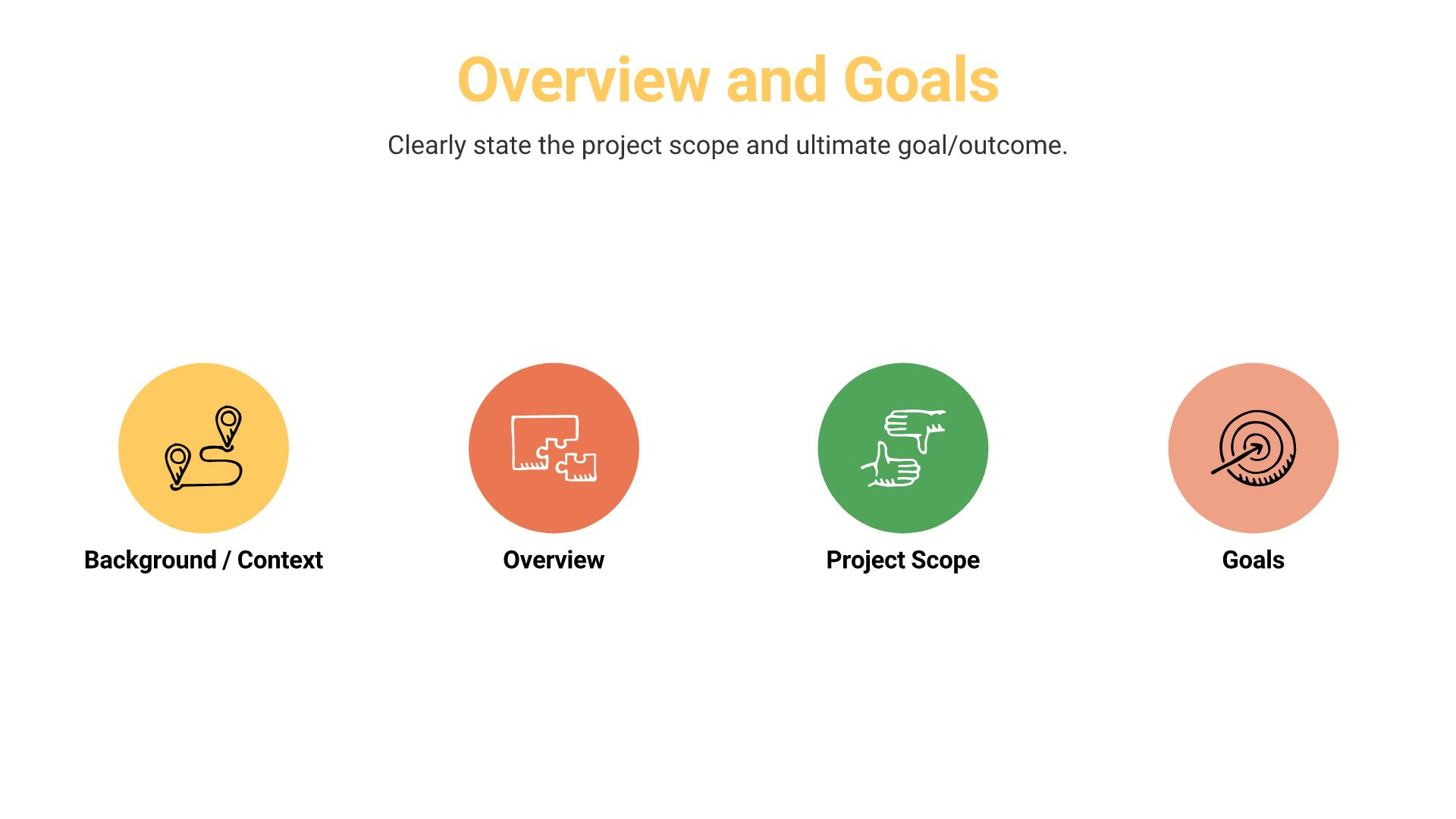 Overview and Goals