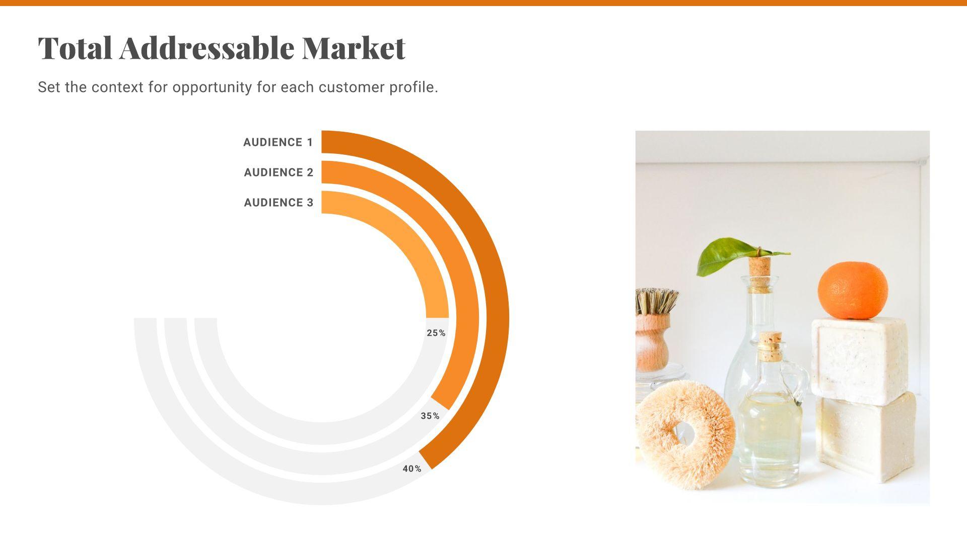 Addressable Market