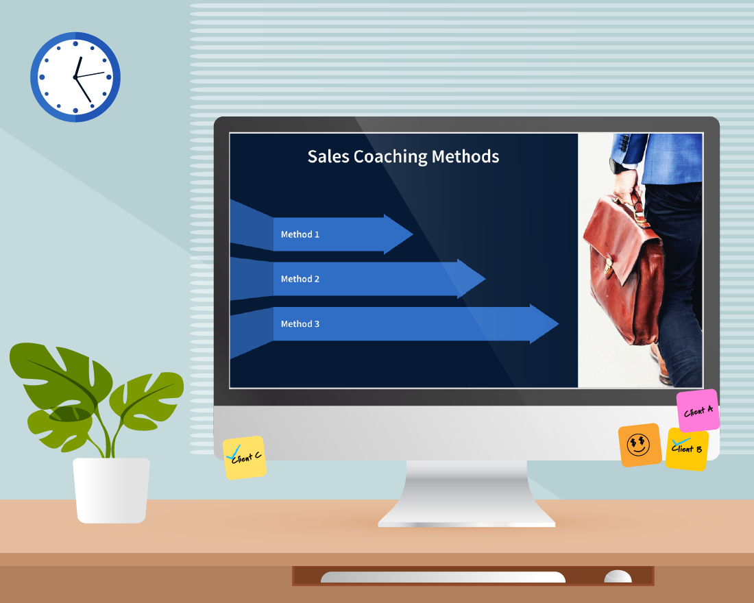 How to Structure a Sales Coaching Method That Increase Sales and Develops Sales Talent