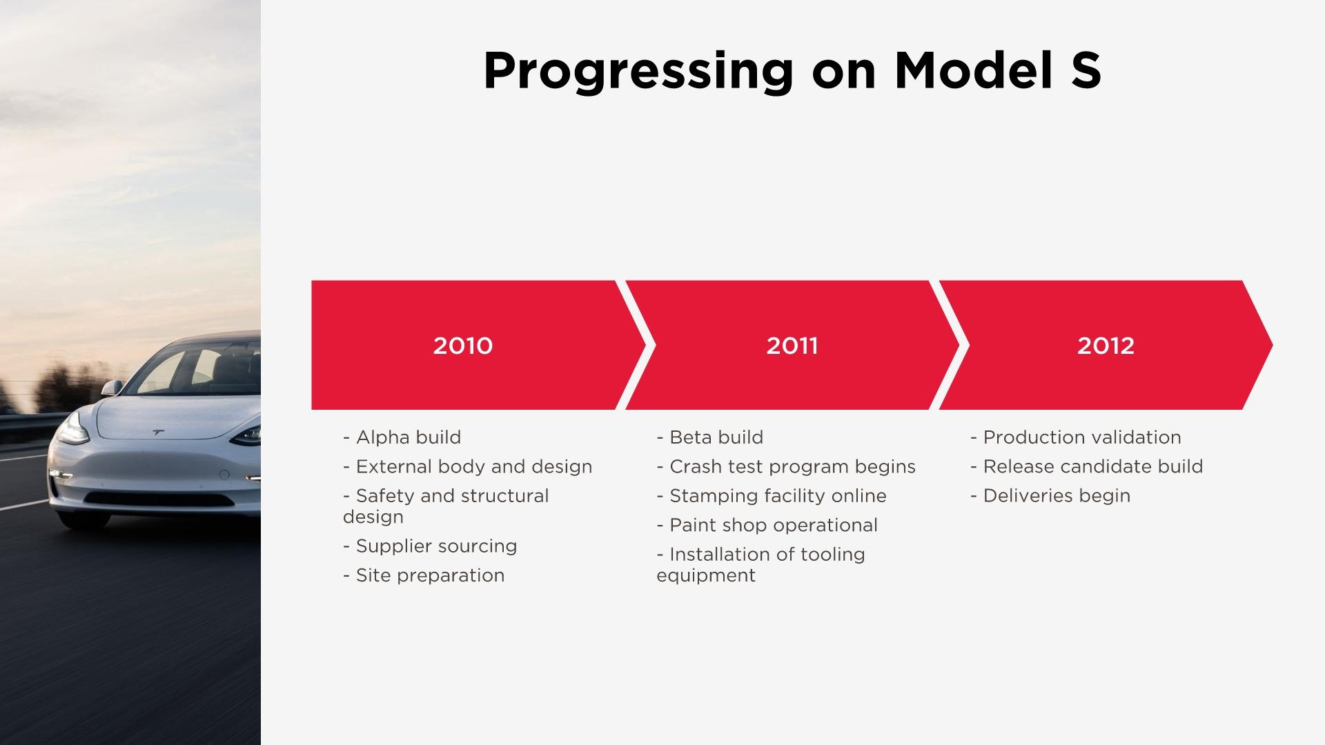 Progress slide